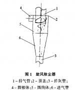旋风除尘器的结构及工作原理